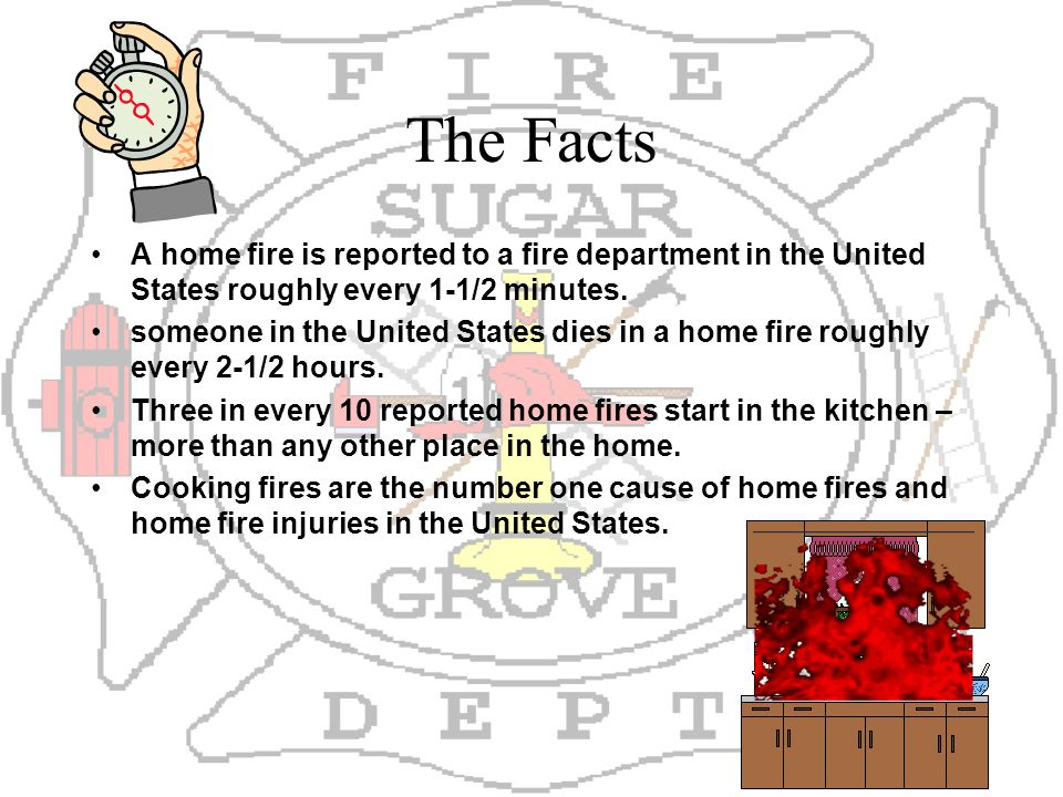 Sugar grove fire department for united airlines ppt for Facts about house fires