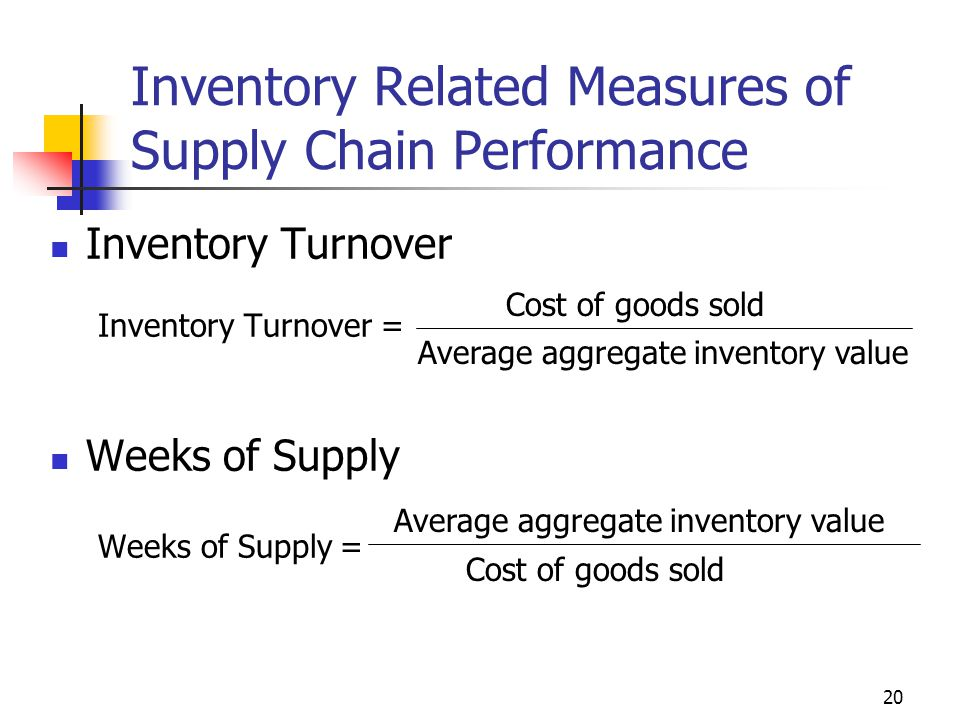 Inventory Related Measures of Supply Chain Performance