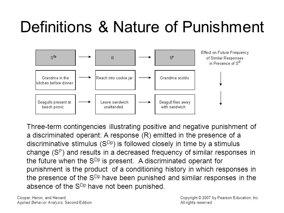 an analysis of the punishment Raskolnikov is best seen as two characters he sometimes acts in one manner and then suddenly in a manner completely contradictory these actions compel one to.