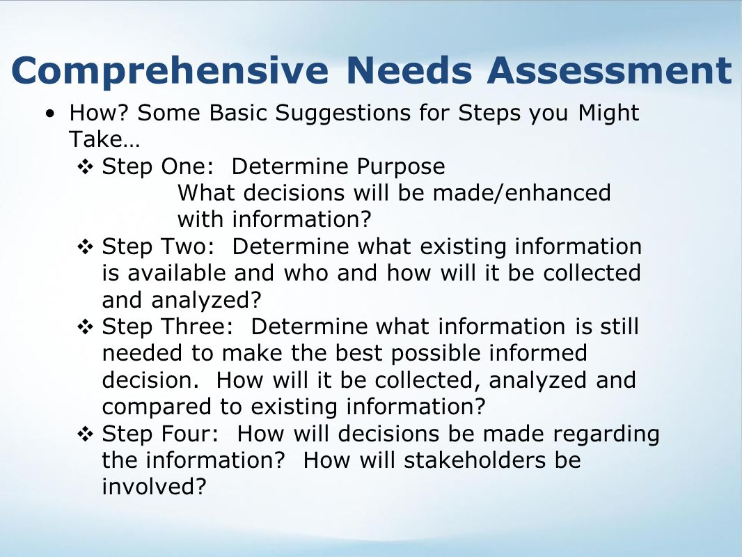 comprehensive needs assessment The comprehensive needs assessment (cna) and school improvement plan (sip) template was designed to fulfill all essa requirements for comprehensive support and improvement (csi) and targeted support and improvement (tsi) schools.