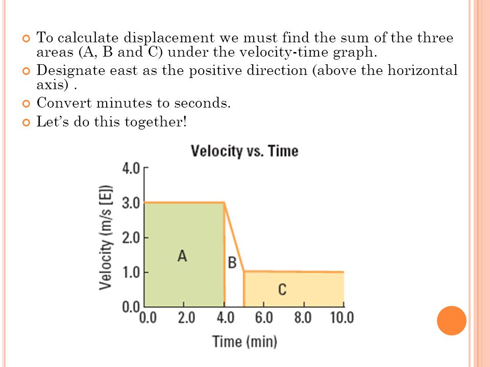 To calculate displacement we must find the sum of the three areas (A, B and C) under the velocity-time graph.