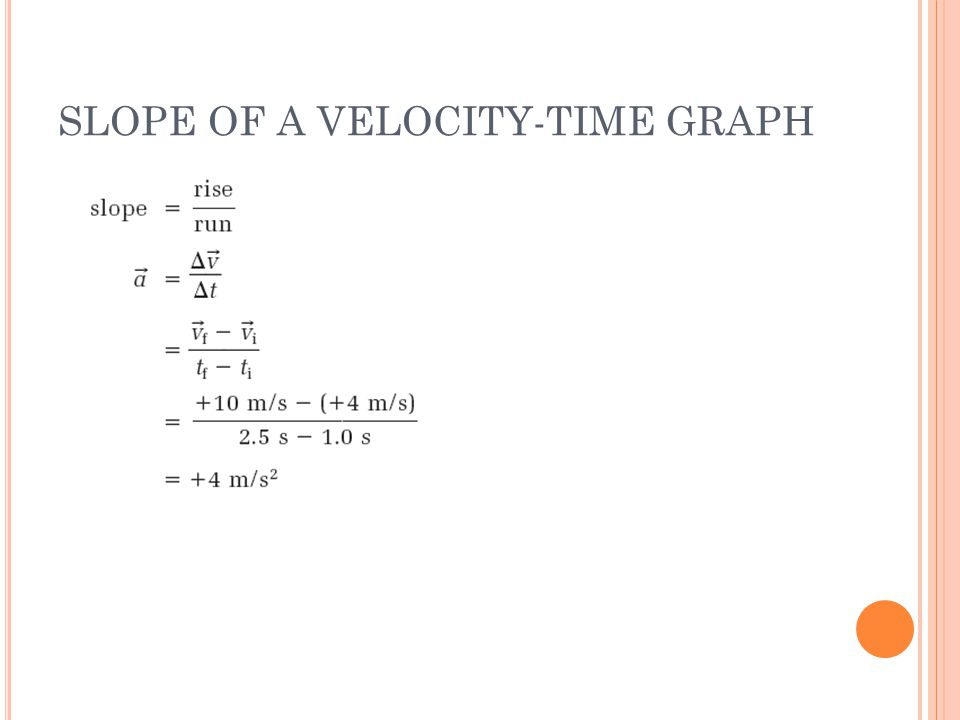 SLOPE OF A VELOCITY-TIME GRAPH