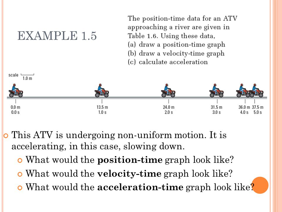 EXAMPLE 1.5 This ATV is undergoing non-uniform motion. It is accelerating, in this case, slowing down.