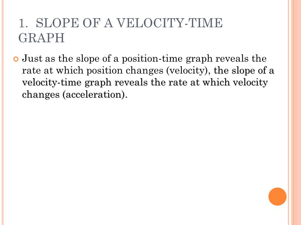 1. SLOPE OF A VELOCITY-TIME GRAPH