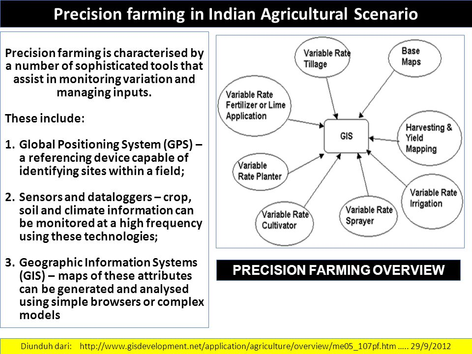 the agricultural scenario in india The history of agriculture in india dates back to indus valley civilization era and even before that in some parts of southern india today, india ranks second worldwide in farm output india's agricultural economy is undergoing structural changes.