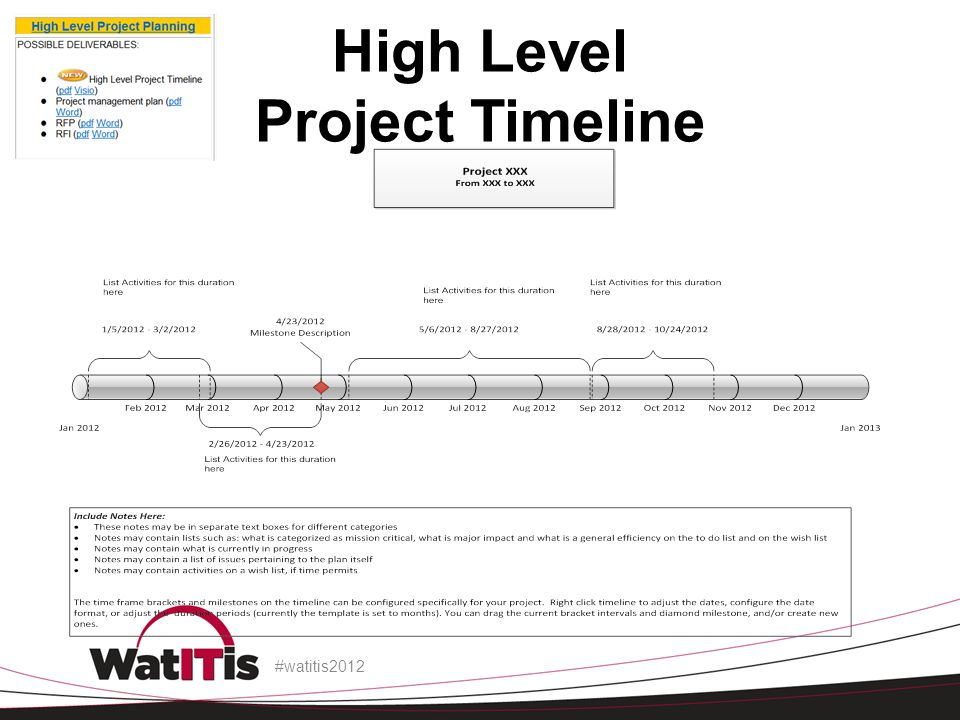 high level project plan template ppt - real tools for real people ppt download