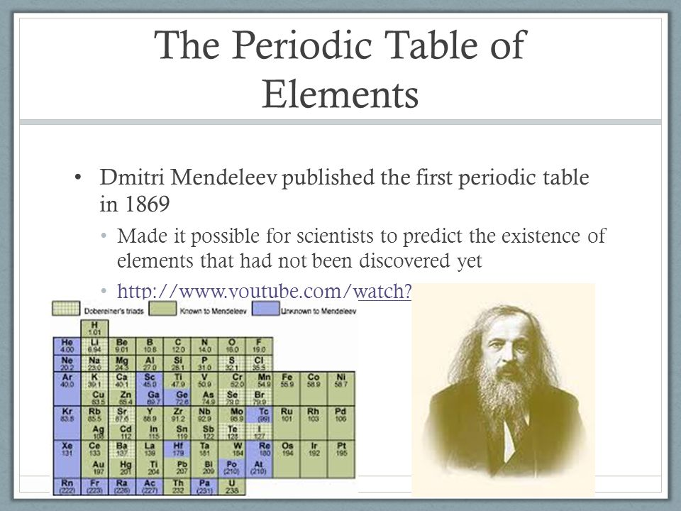The periodic table of elements ppt video online download the periodic table of elements urtaz Images