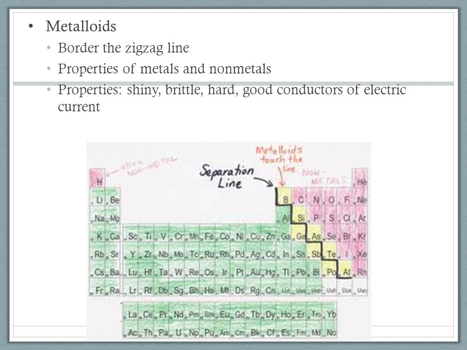 Metalloids Border the zigzag line Properties of metals and nonmetals