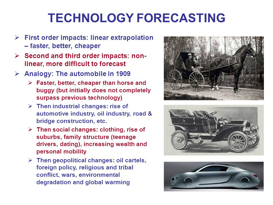 technoogy forecasting Learn about the technology that powers the probabilistic forecasting engine of lokad.