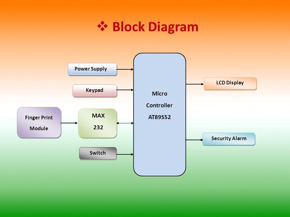 Electronic Voting Machine Block Diagram 28 Images Finger Print