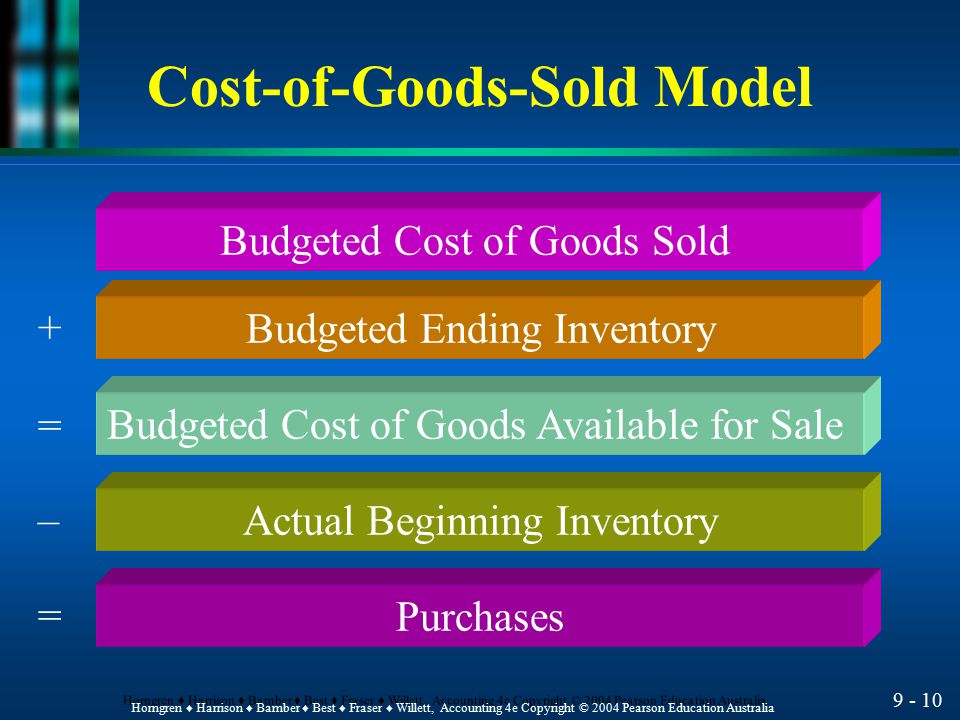 Cost-of-Goods-Sold Model