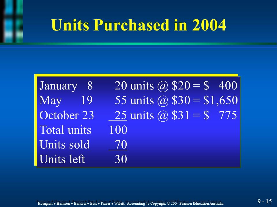 Units Purchased in 2004 January 8 20 $20 = $ 400