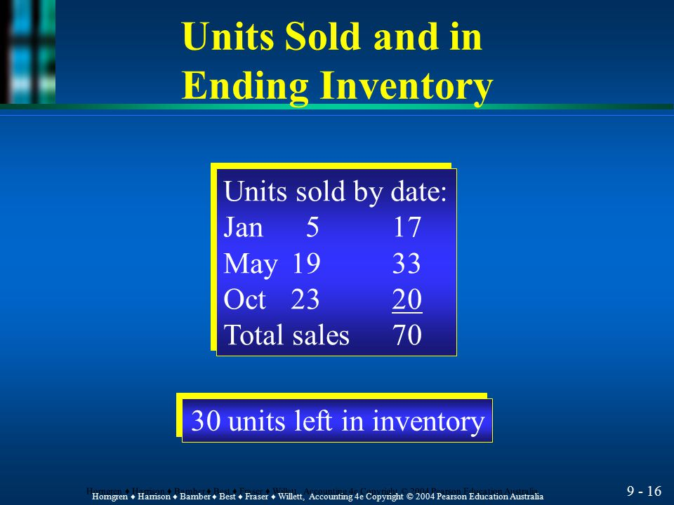 Units Sold and in Ending Inventory