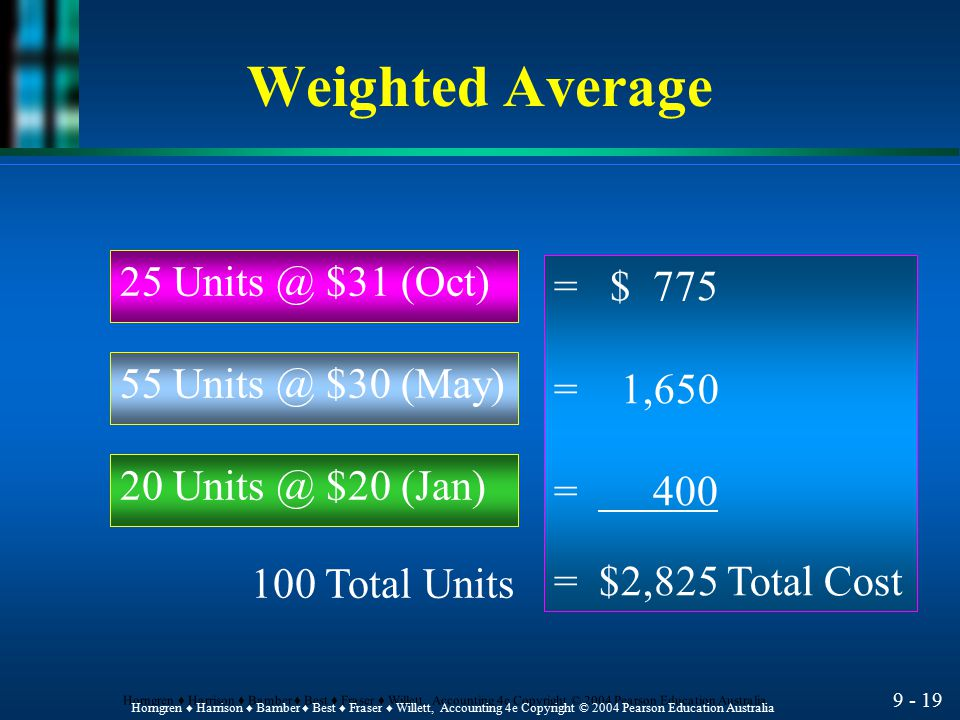 Weighted Average 25 $31 (Oct) = $ 775 = 1,650