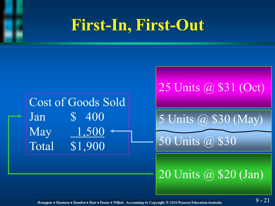 First-In, First-Out 25 $31 (Oct) Cost of Goods Sold Jan $ 400