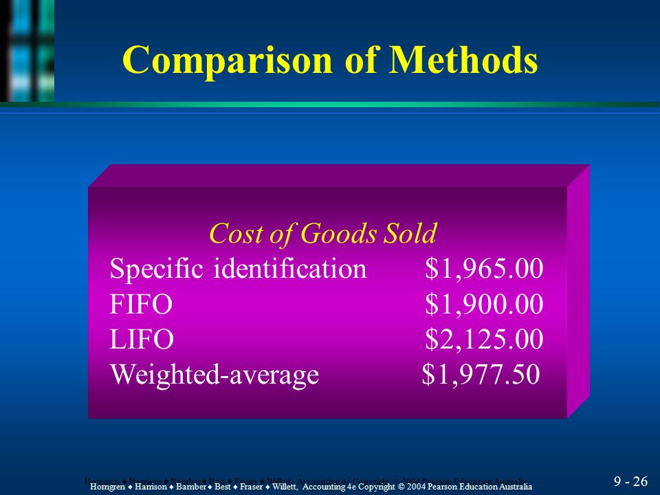 Comparison of Methods Cost of Goods Sold