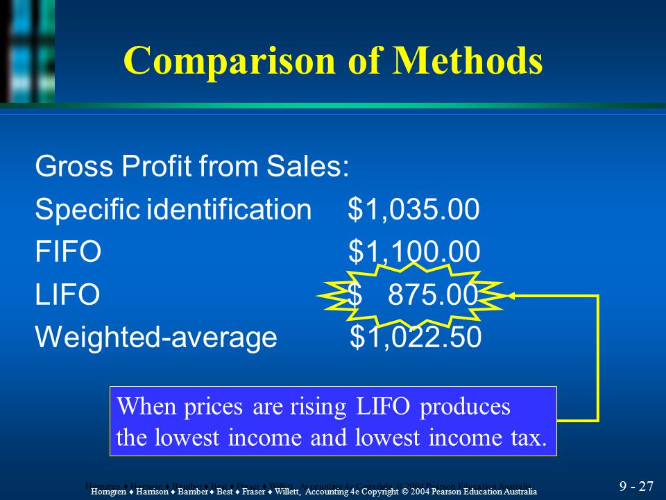 Comparison of Methods Gross Profit from Sales: