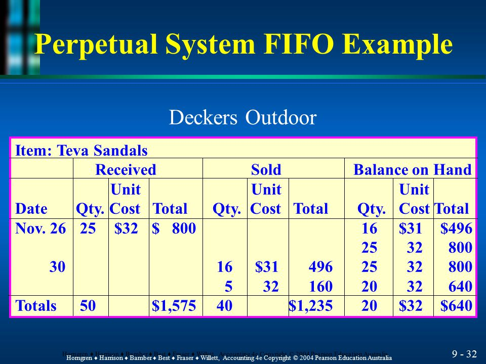 Perpetual System FIFO Example