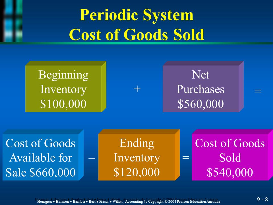 Periodic System Cost of Goods Sold