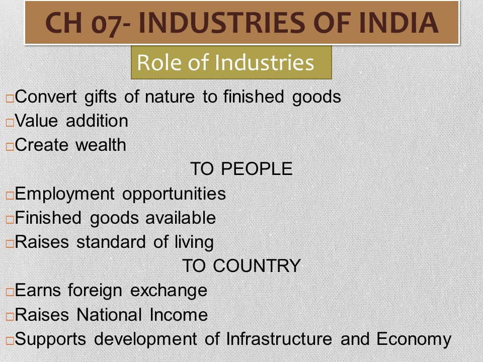 CH 07- INDUSTRIES OF INDIA