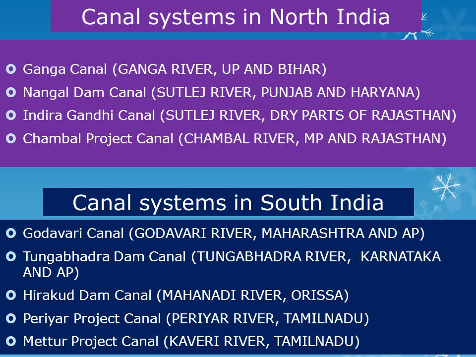 Canal systems in North India