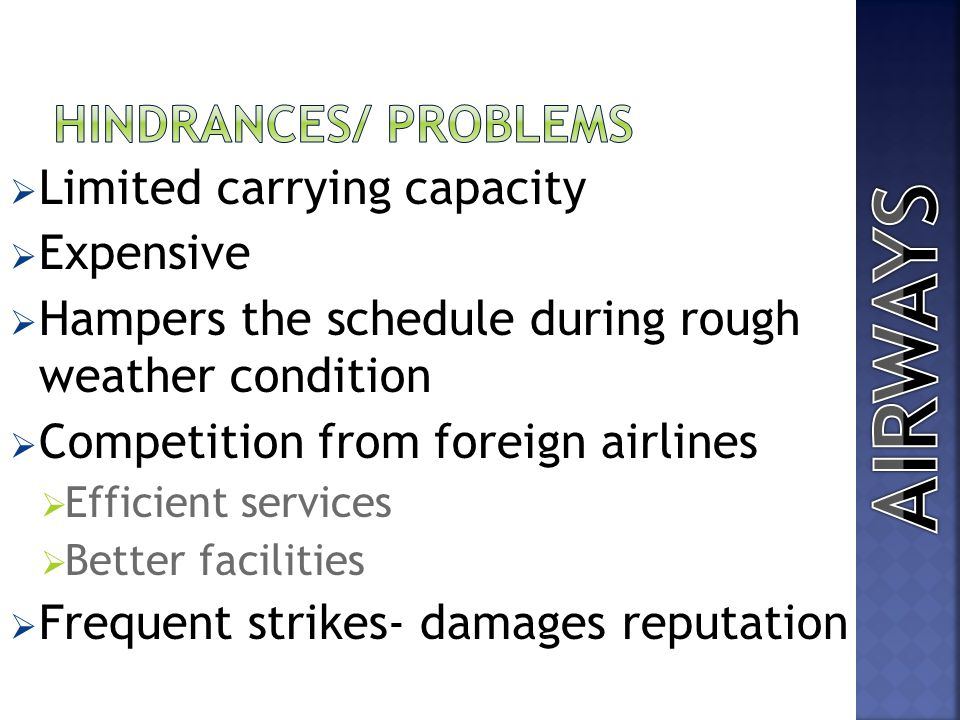 AIRWAYS Hindrances/ Problems Limited carrying capacity Expensive