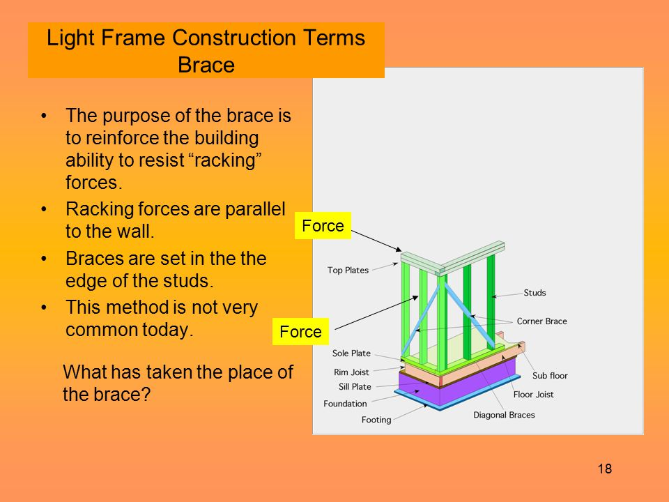 Building types ppt video online download for Building terms