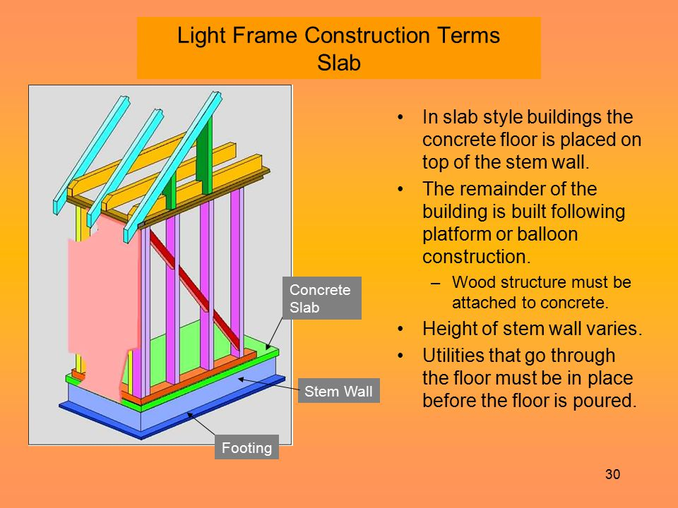 Building Types Ppt Video Online Download