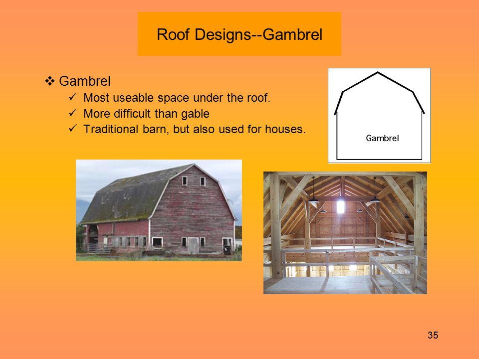 Building types ppt video online download for Roof designer online