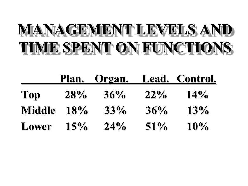 MANAGEMENT LEVELS AND TIME SPENT ON FUNCTIONS