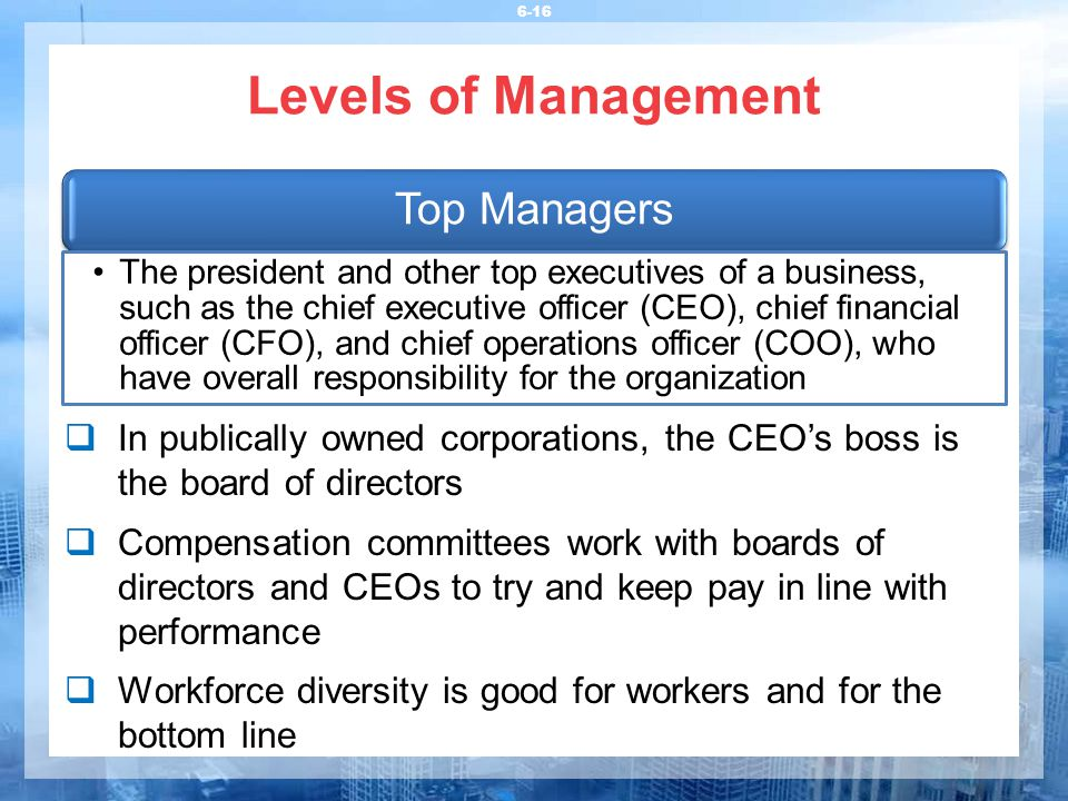 Managing for quality and competitiveness ppt download - Chief operating officer coo average salary ...