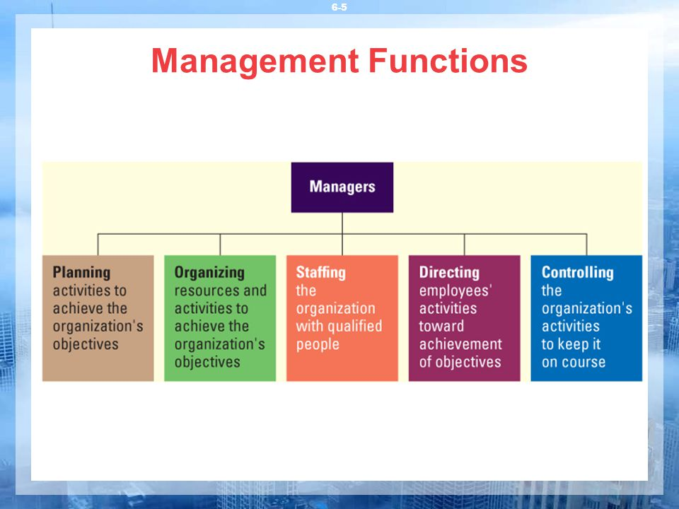 mnagement functions It also includes the tasks and functions that contribute to moving that  at its core,  supply chain management is the act of overseeing and.