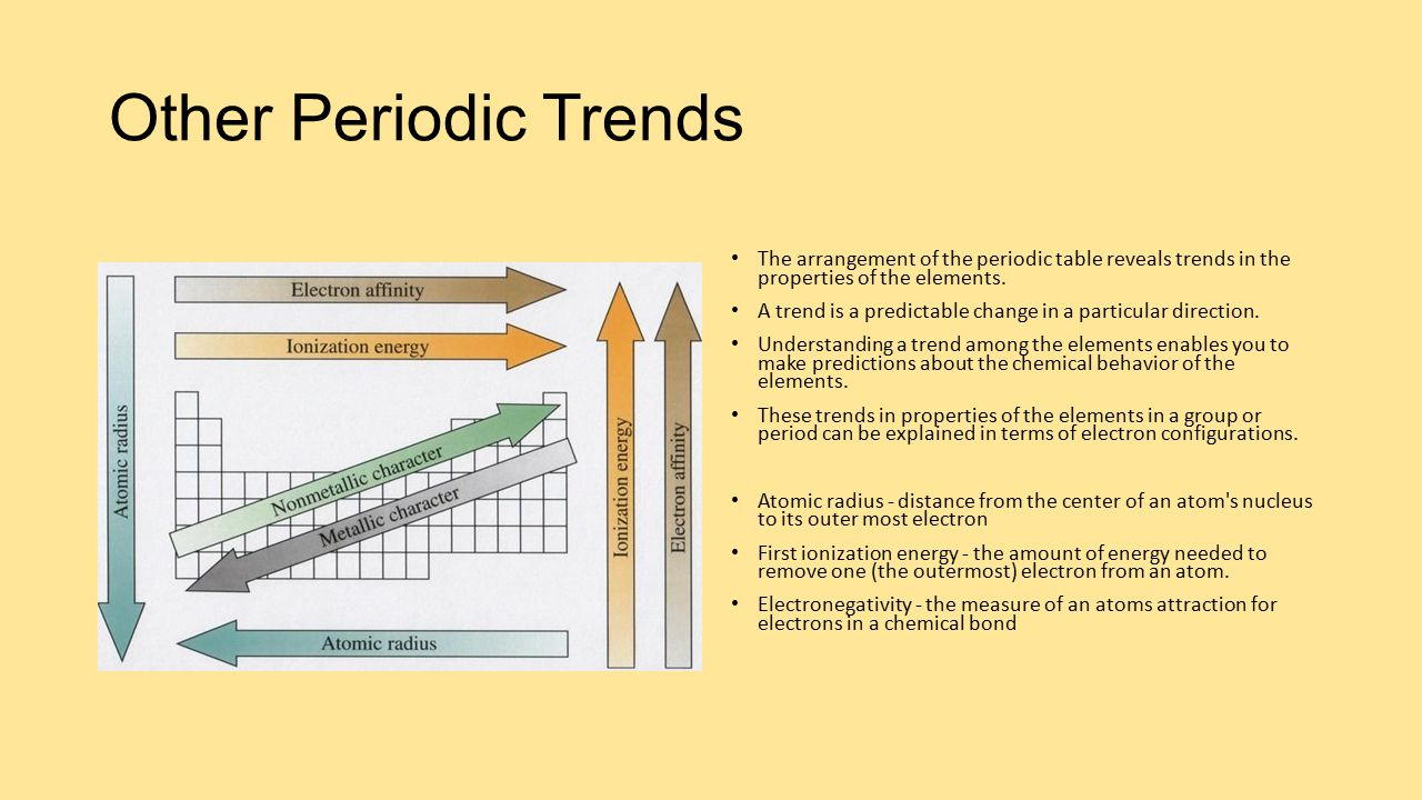 Trend of the periodic table images periodic table images trend of the periodic table gallery periodic table images alkali metals elements in group 1 are gamestrikefo Choice Image
