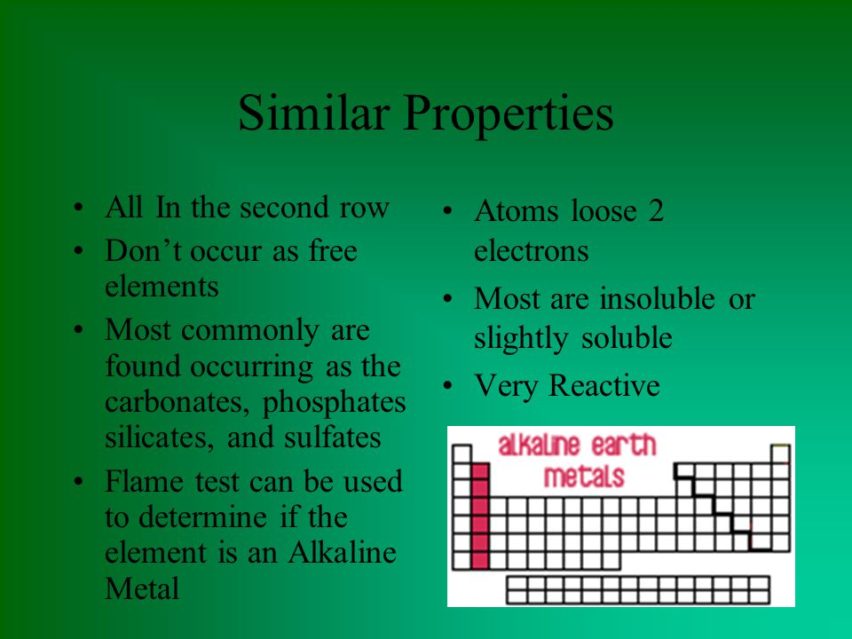 Alkaline earth metals ppt download similar properties all in the second row dont occur as free elements urtaz