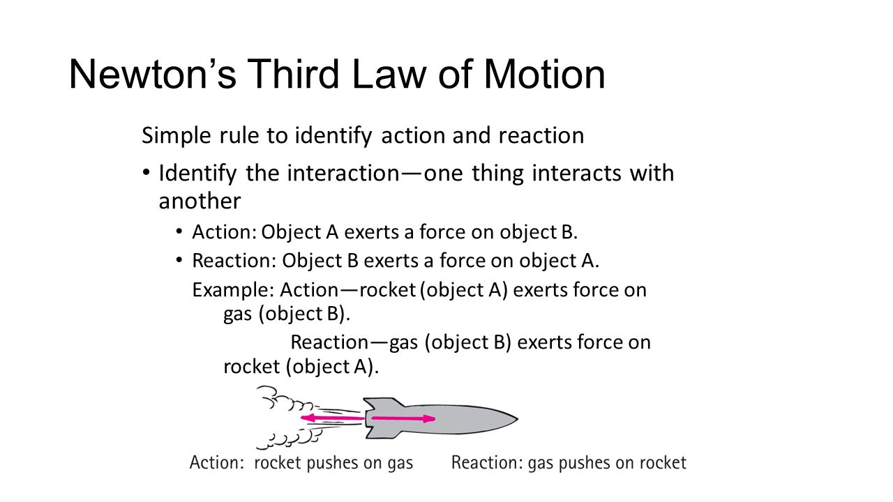 newton s third law of motion The two forces in newton's third law are of the same type (eg, if the road exerts a forward frictional force on an accelerating car's tires, then it is also a frictional force that newton's third law predicts for the tires pushing backward on the road).