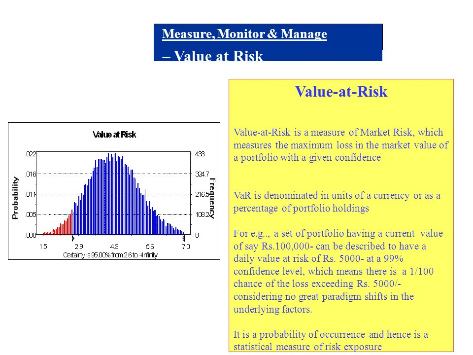 var as a market risk measure Measuring value at risk over the last few months, we have examined two alternative methods used by treasurers to measure the value of a company's investment portfolio (or other assets) that is at risk over a specific time period.