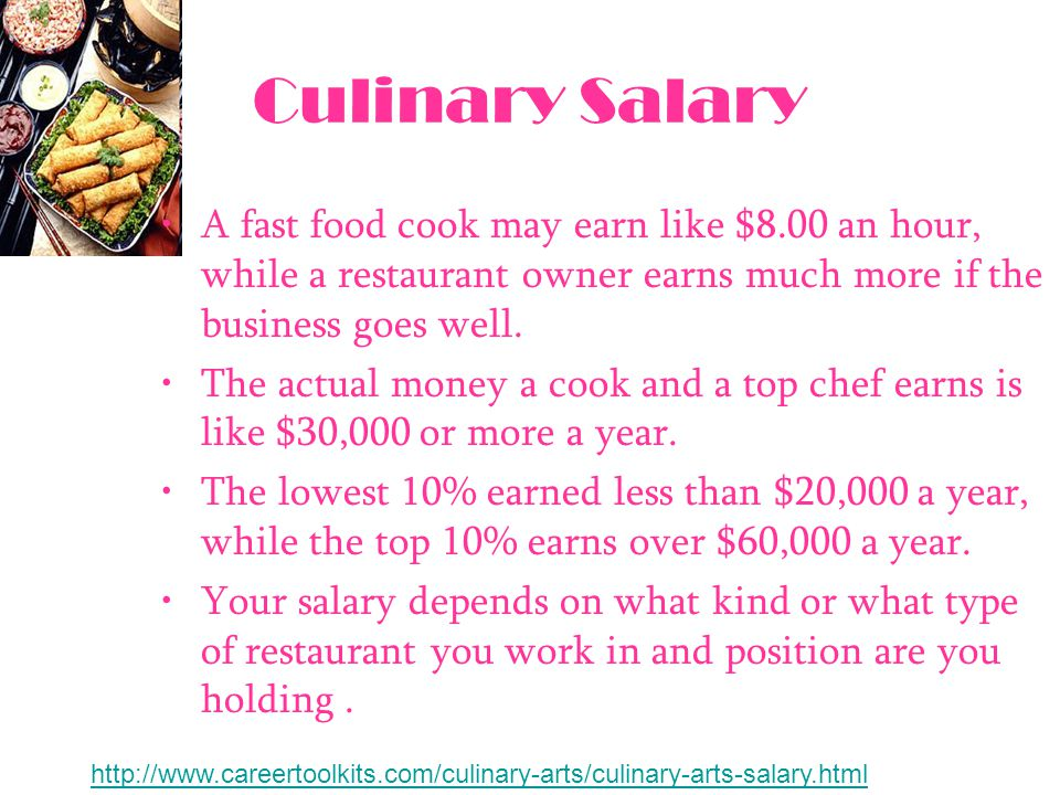 How Much Is Salary At A Fast Food Place