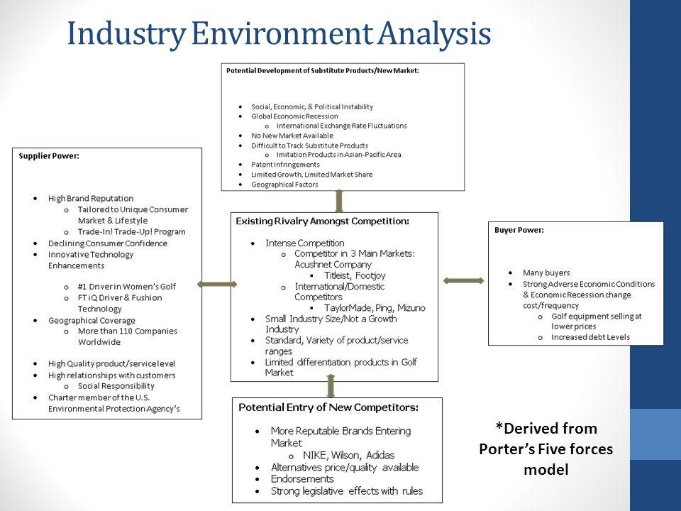 nike general environmental analysis