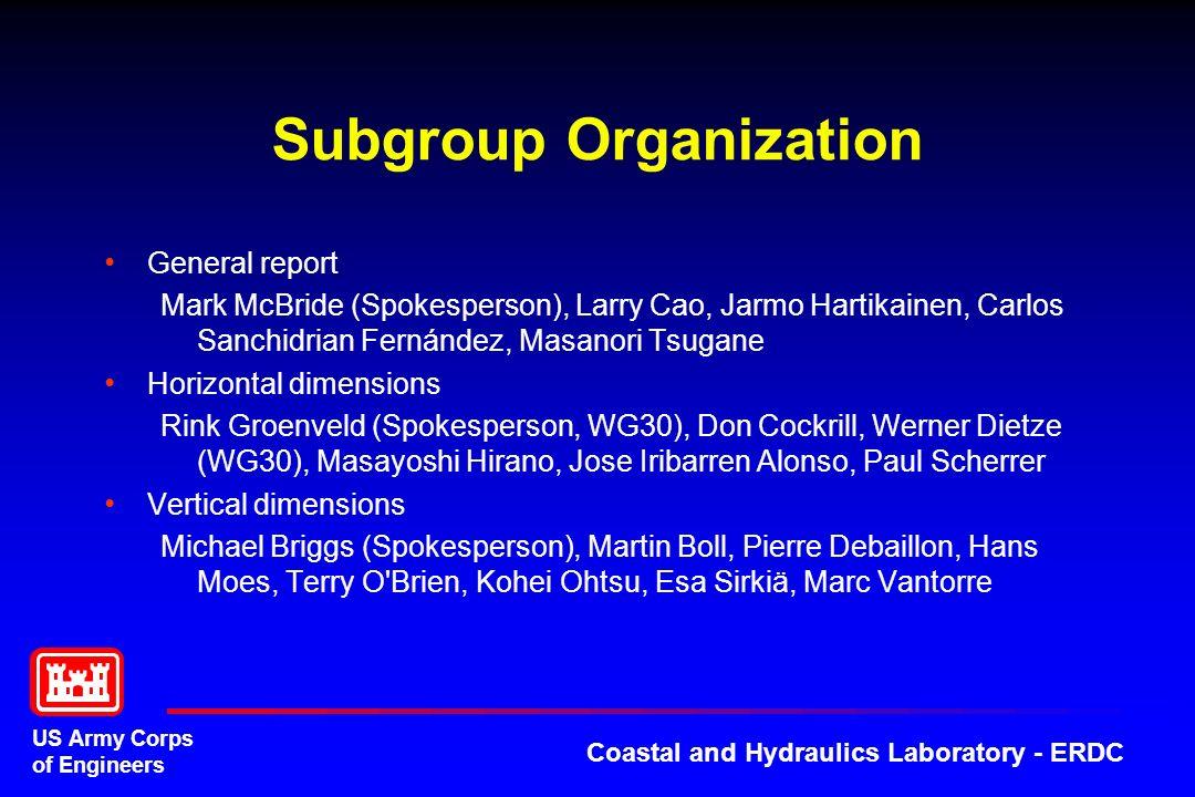 Subgroup Organization