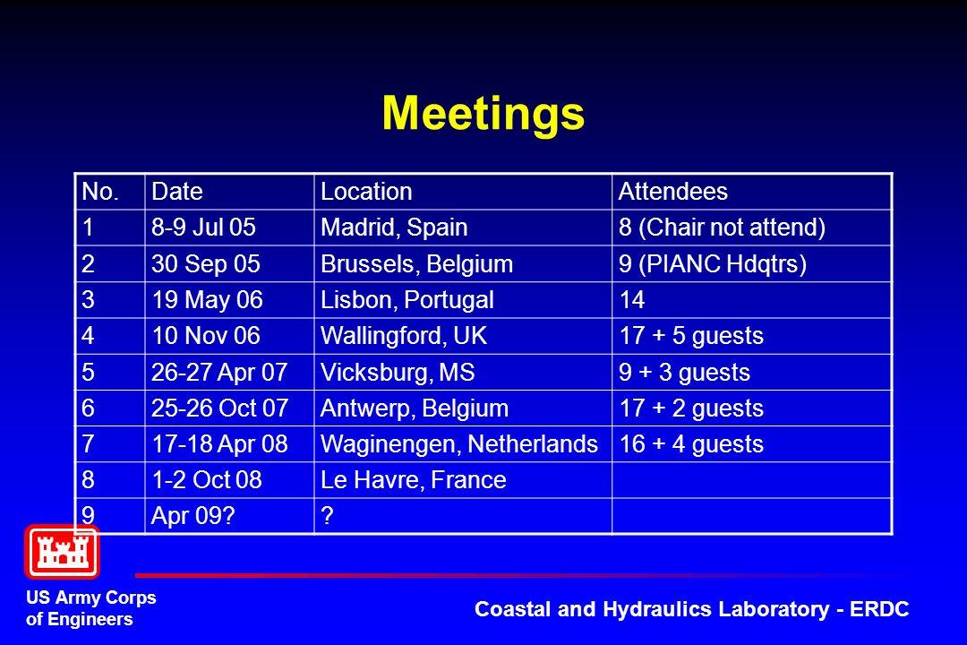 Meetings No. Date Location Attendees 1 8-9 Jul 05 Madrid, Spain