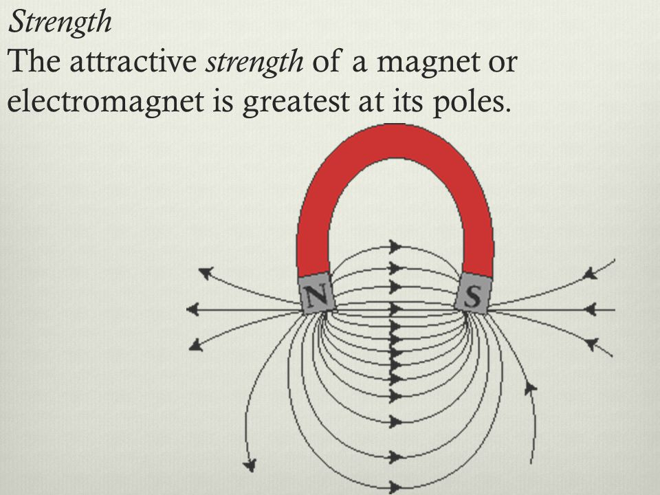 strength of the electromagnet Electromagnet is and how it works they will be able  electromagnets are usually in the form of iron core solenoids  affects the strength of an electromagnet.