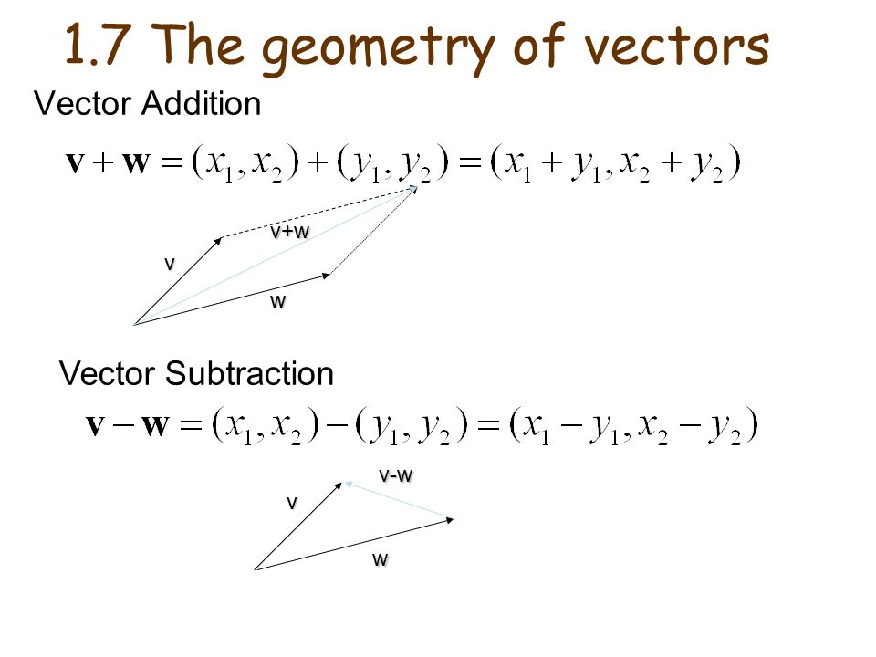 1.7 The geometry of vectors