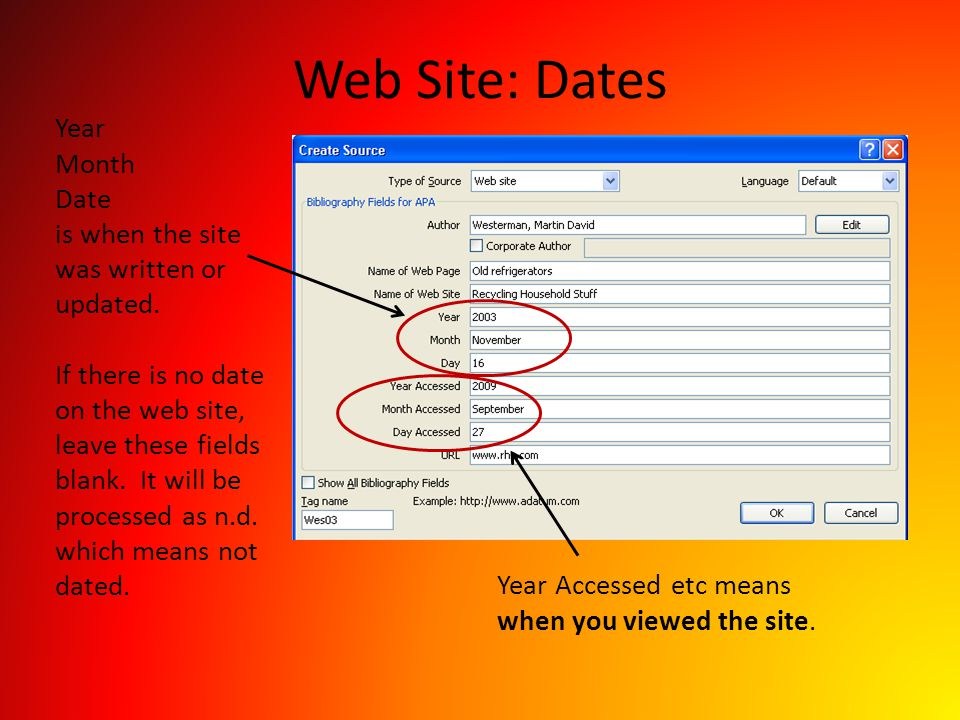 Web Site: Dates Year Month Date