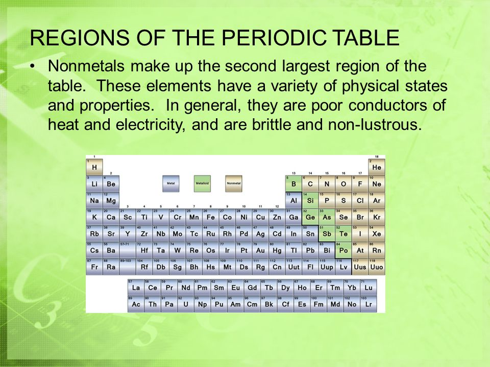 Periodic Table physical properties of elements on the periodic table luster : PERIODIC TABLE: DEVELOPMENT OF THE PERIODIC TABLE - ppt download
