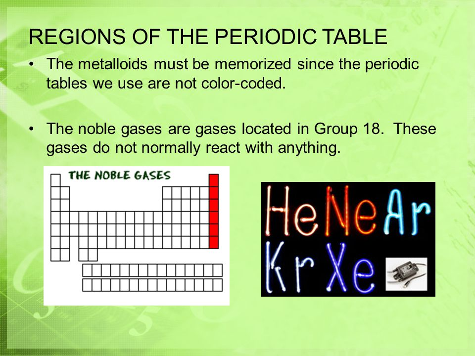 Periodic Table where are the noble gases on the periodic table located : PERIODIC TABLE: DEVELOPMENT OF THE PERIODIC TABLE - ppt download