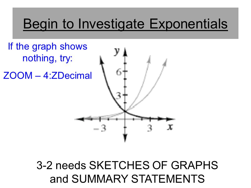 Begin to Investigate Exponentials
