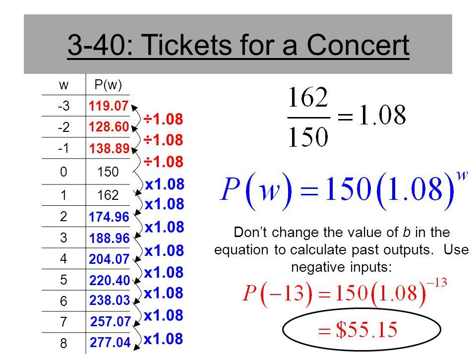 3-40: Tickets for a Concert