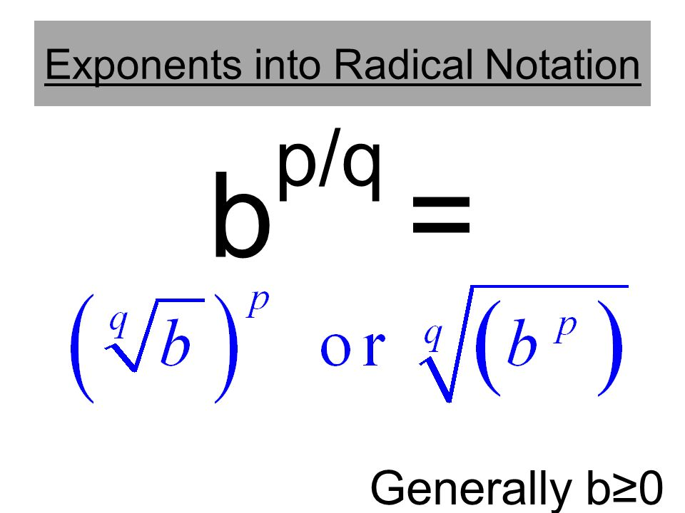 Exponents into Radical Notation