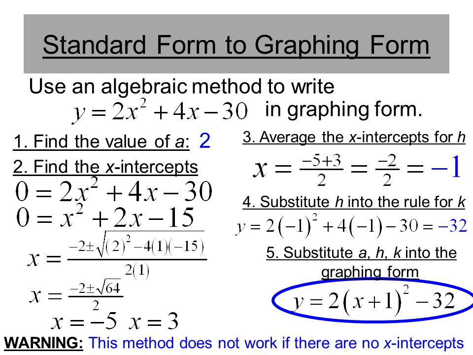 Standard Form to Graphing Form