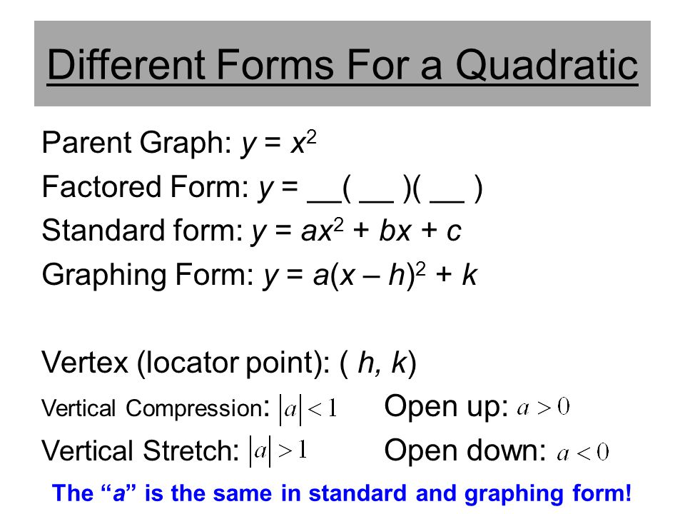 Different Forms For a Quadratic